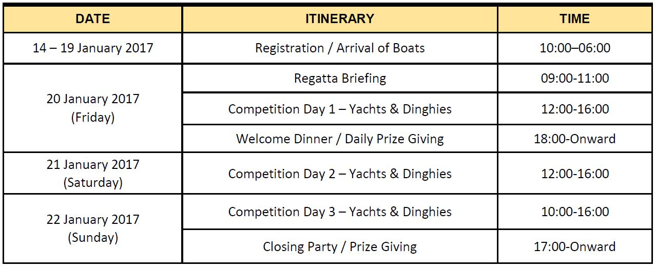 Itinerary Nongsa Point Marina & Resort 2nd Wonderful Indonesia Nongsa Regatta 2017